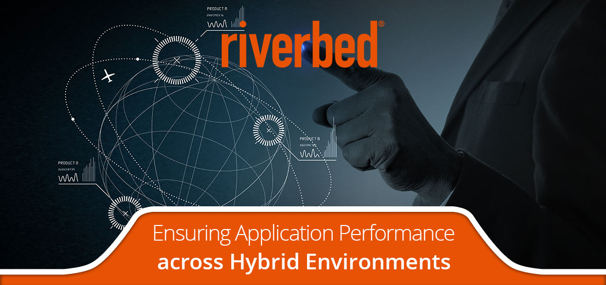 Ensuring Application Performance