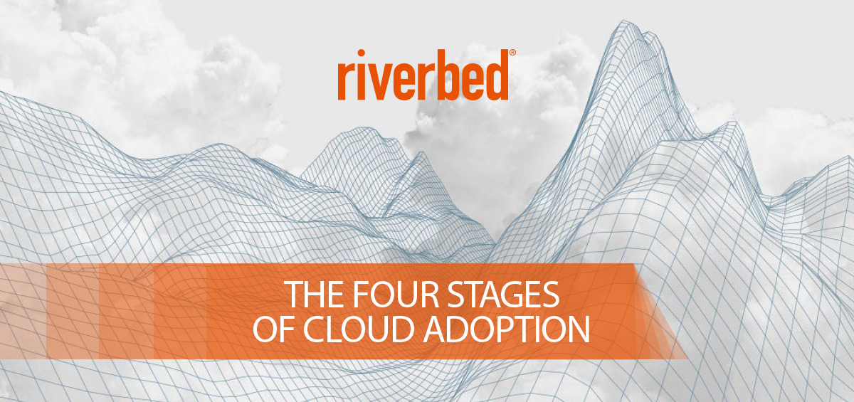 The Four Stages Of Cloud Adoption